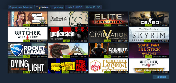 Steam Sale Offers Inventive New Ways For Publishers To Deliberately