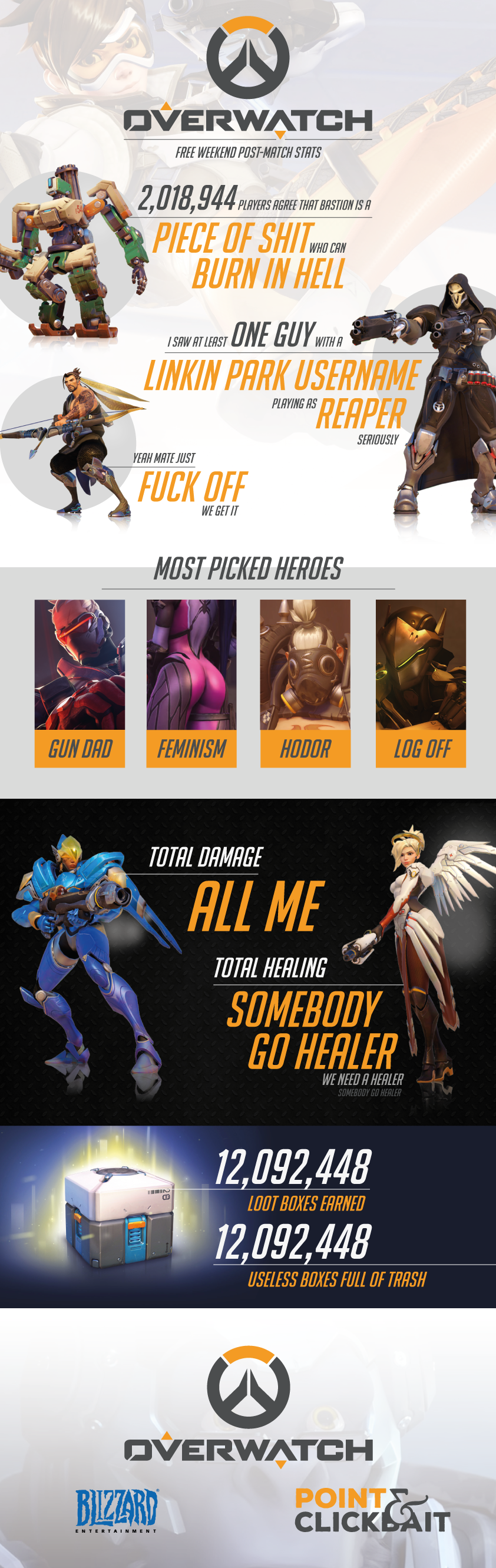 overwatch-free-weekend-infographic